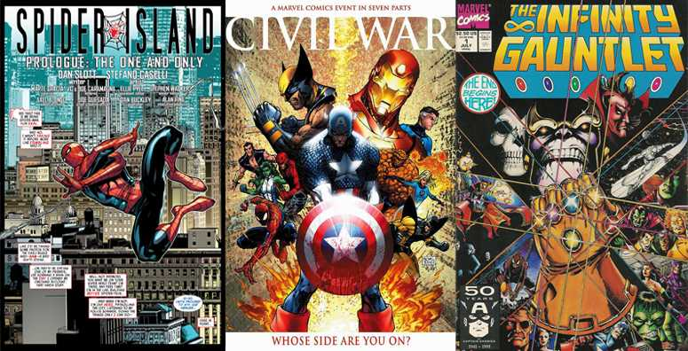 A Brief Comic-Book History Of Spider-Man And The Avengers | Movies