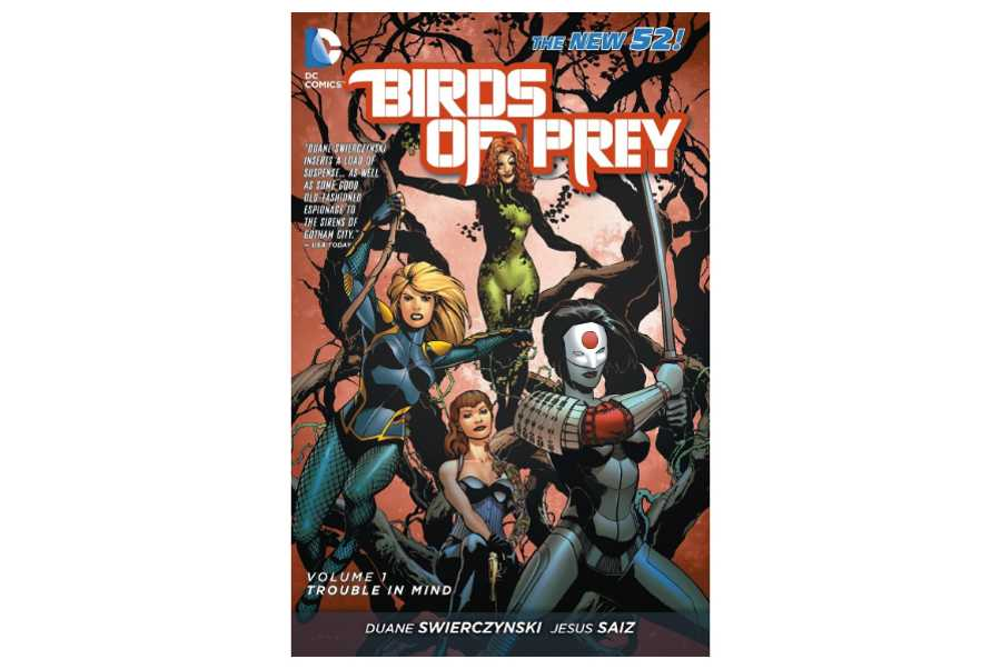 Who Are The Birds Of Prey A Comic Book Guide Shopping Empire